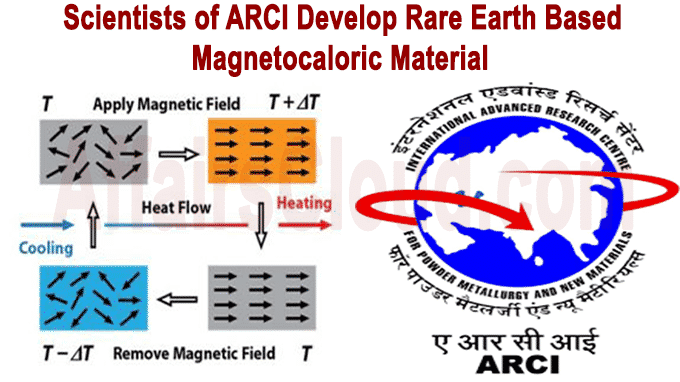 Scientists of ARCI develop rare earth based Magnetocaloric material