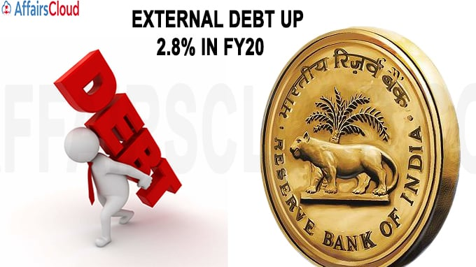 External debt up in fy 20