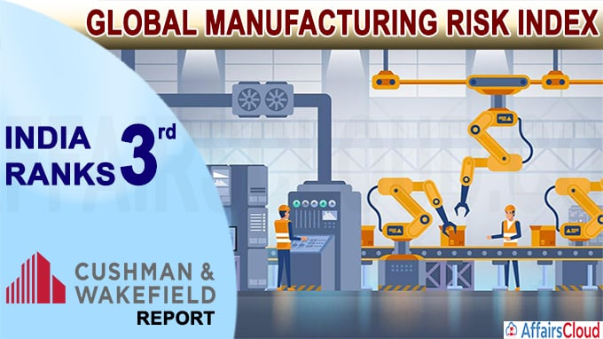 India Ranks 3rd in Global Manufacturing Risk Index