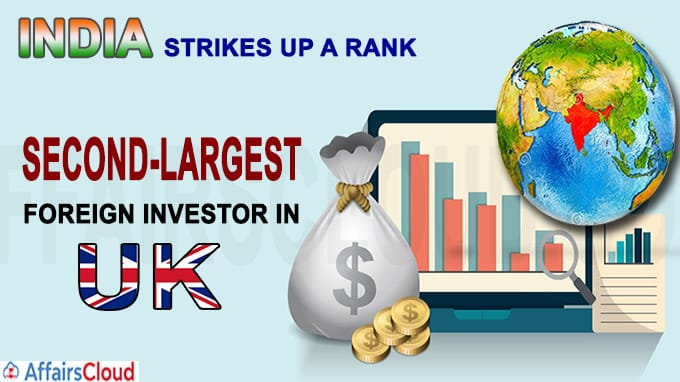 India moves up a rank becomes second-largest foreign investor in UK