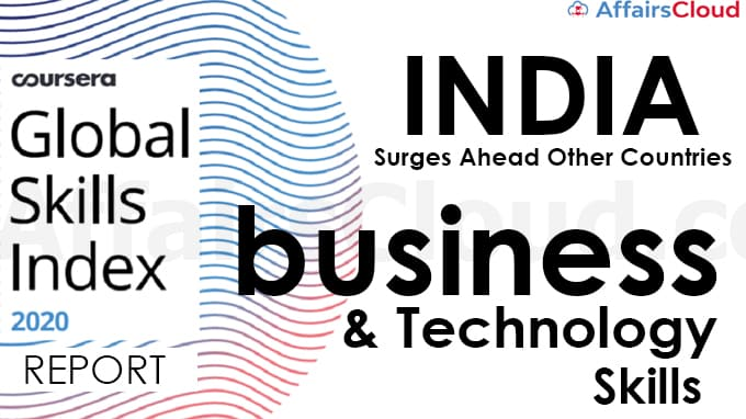 ndia-surges-ahead-other-countries-in-business-and-technology-skills-Global-Skills-Index-2020-report