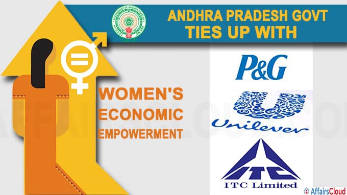 AP govt ties up with ITC, HUL and P&G