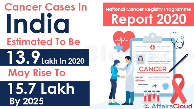 Cancer-Cases-In-India-Estimated-To-Be-13