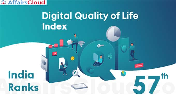 India-ranks-57th-in-Digital-Quality-of-Life-Index-2020