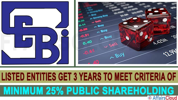 Listed entities get 3 years to meet criteria of minimum 25% public shareholding