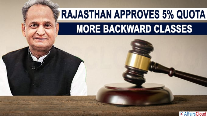 Rajasthan Approves 5% Quota For More Backward Classes