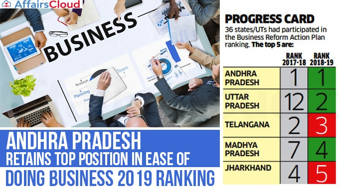 Andhra-Pradesh-retains-top-position-in-ease-of-doing-business-2019-ranking