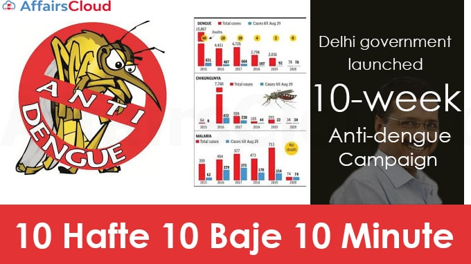 Delhi-government-launched-10-week-anti-dengue-campaign-'10-Hafte-10-Baje-10-Minute'