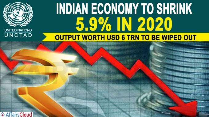 Global economy to contract 5-6 pc in 2020