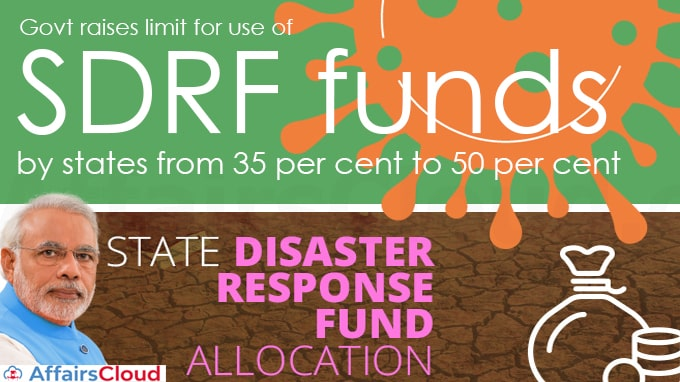 Govt-raises-limit-for-use-of-SDRF-funds-by-states-from-35-per-cent-to-50-per-cent-to-tackle-COVID-situation