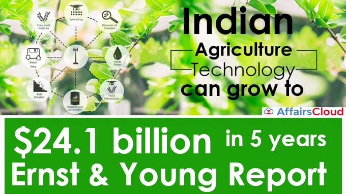 India's-agriculture-technology-can-grow-to-$24