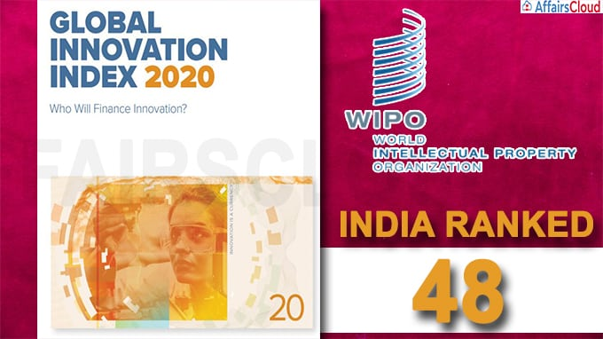 India ranked 48th in the Global Innovation Index 2020 rankings