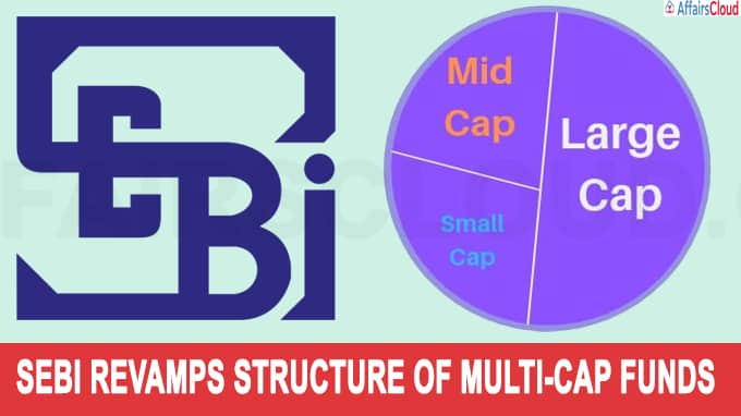 Sebi revamps structure of multi-cap funds