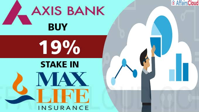 Axis Bank to buy 19% stake in Max Life vs 17%