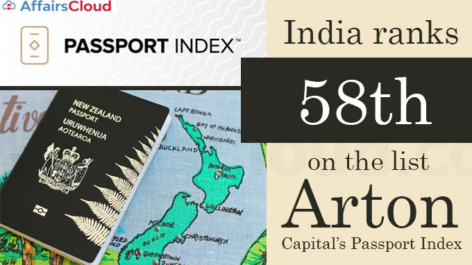India-ranks-58th-on-the-list-Arton-Capital's-Passport-Index