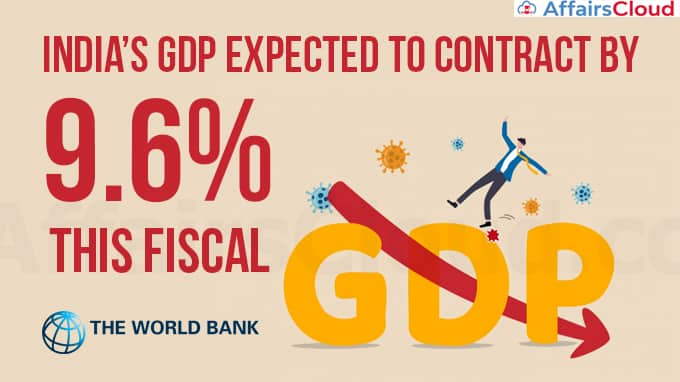 India-s-GDP-expected-to-contract-by-9-6-per-cent-this-fiscal-World-Bank