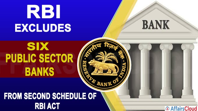 RBI excludes 6 PSBs from Second Schedule of RBI Act
