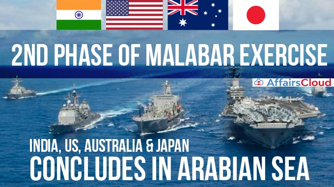 2nd-phase-of-Malabar-exercise-between-India,-US,-Australia