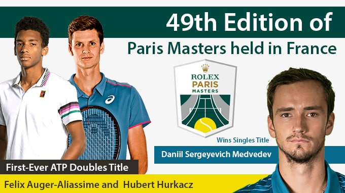 49th-edition-of-Paris-Masters-held-in-France