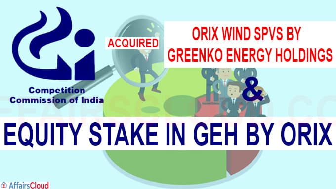CCI approves the acquisition of Orix Wind SPVs by Greenko Energy Holdings (GEH) from ORIX Corporation (Orix)