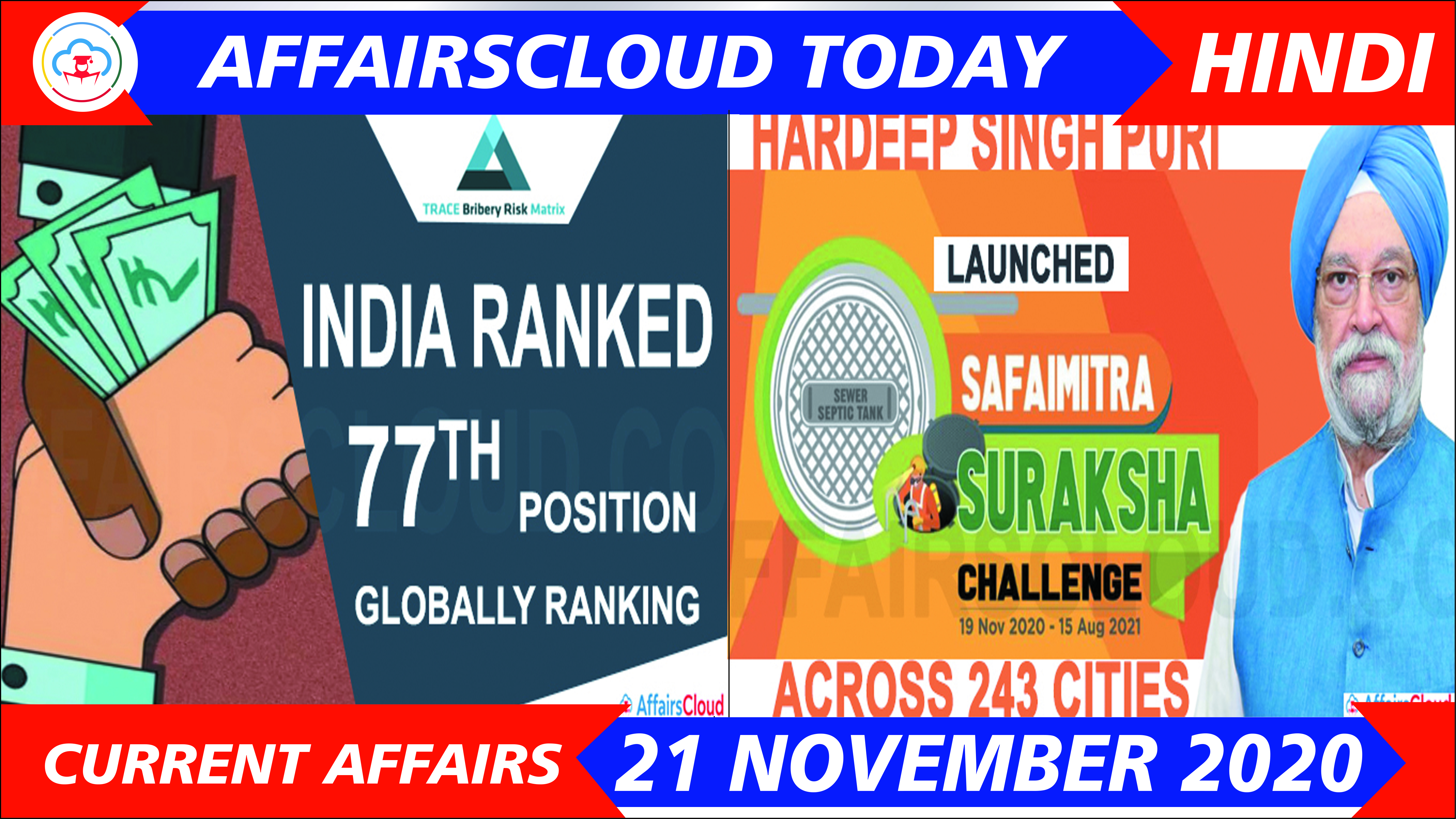 Current Affairs November 21 2020 Hindi.jpg