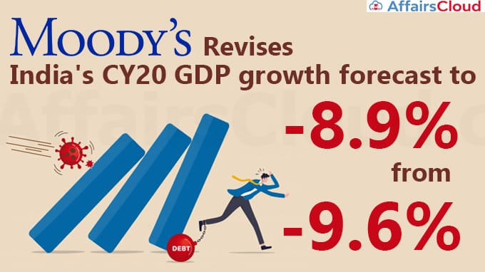 Moody's-revises-India's-CY20-GDP-growth-forecast-to--8.9%-from--9