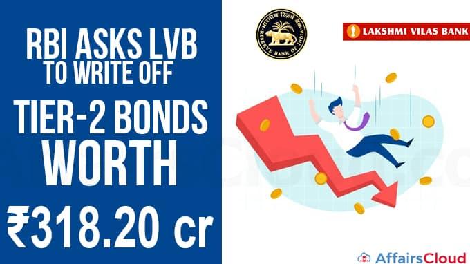 RBI asks LVB to write off tier 2 bonds