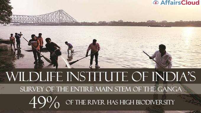 Wildlife-Institute-of-India's-survey-of-the-entire-main-stem-of-the-Ganga