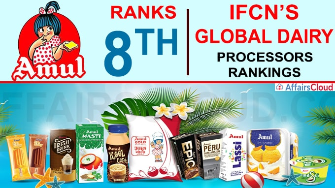 Amul ranks 8th in IFCN's global dairy processors rankings