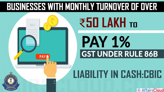 Businesses with monthly turnover of over ₹50 lakh to