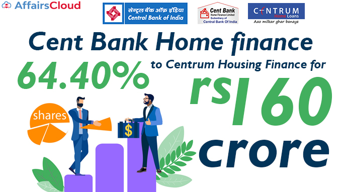 Central-Bank-of-India-to-exit-housing-finance-business