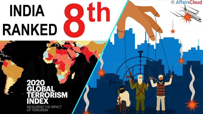 India ranked 8th on the Global Terrorism Index 2020