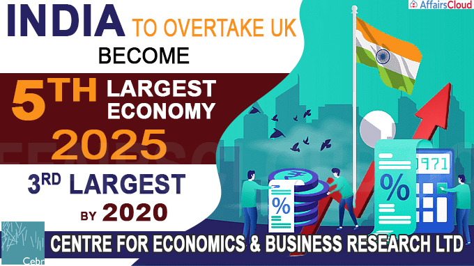 India to become 5th largest economy in 2025 New
