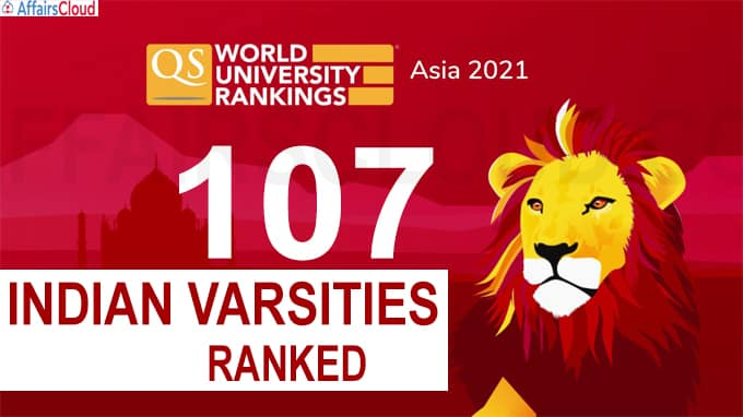 QS Asia University Rankings 2021