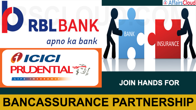 RBL Bank ICICI Prudential join hands for bancassurance partnership
