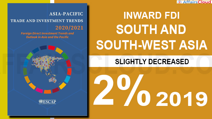 South and South-West Asia slightly decreased by 2 per cent in 2019 new