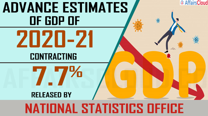 Advance Estimates of GDP of 2020-21