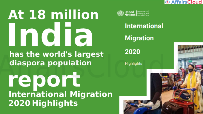 At 18 million, India has the world's largest diaspora population_ report International Migration 2020 Highlights