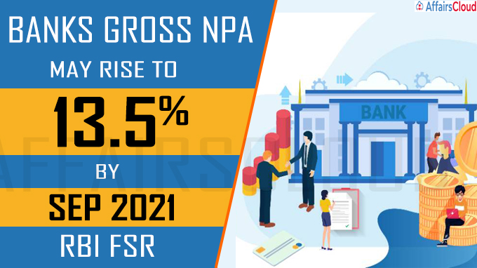 Banks gross NPA