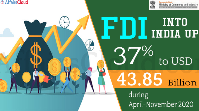 FDI into India up 37 percent
