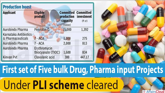 First set of five bulk drug, pharma input projects