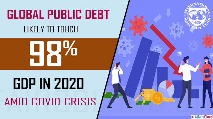 Global public debt likely to touch 98 pc of GDP in 2020 amid COVID
