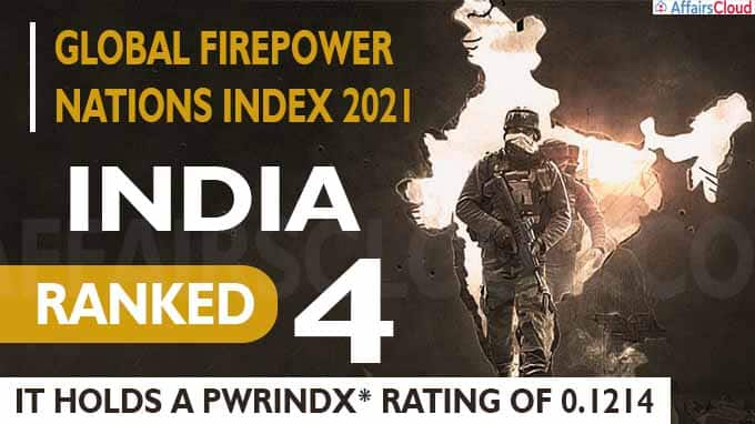 India comes fourth in the Global Firepower Nations Index 2021