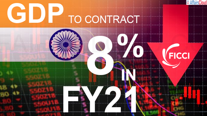 India's GDP to contract 8% in FY21