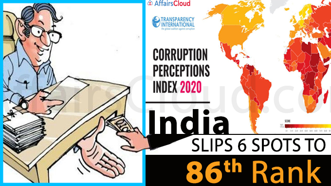 India's rank slips to 86th in corruption perception index 2020