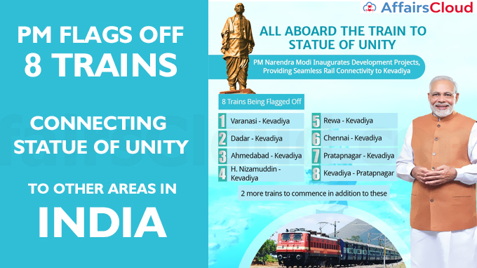 PM-Flags-Off-8-Trains-Connecting-Statue-Of-Unity-To-Other-Areas-In-India