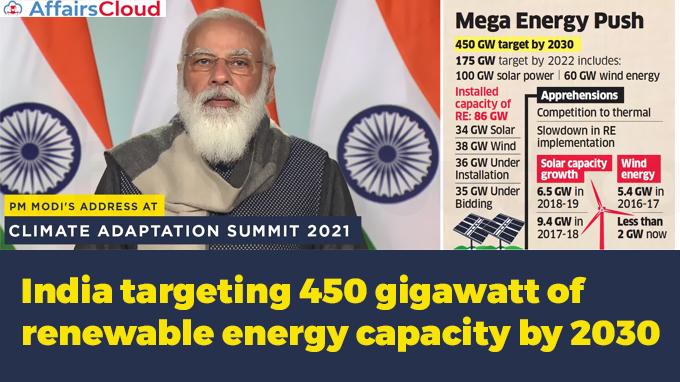 Prime-Minister-addressed-Climate-Adaptation-Summit-2021