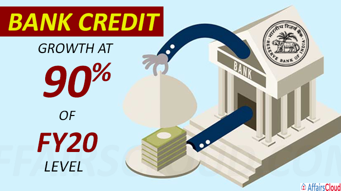 Bank credit growth at 90% of FY20