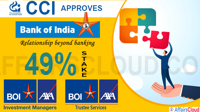 CCI ApprovesBank of India to acquire 49% stake each in BOI AXA new