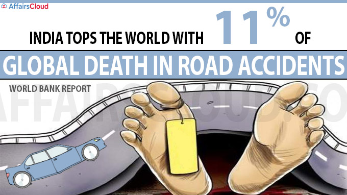 India tops the world with 11% of global death in road accidents